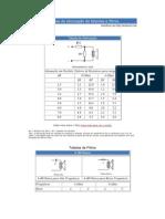 Tabelas de atenuação de falantes e filtros
