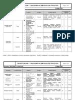 Evaluacion de Riesgos en Procesos de Procura