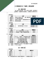 高中課程綱要(99)+-+選修數學[1]