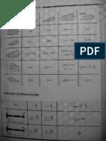 Analisis Estructural - Hibbeler 3ra Edic