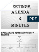 Meetings, Agenda & Minutes