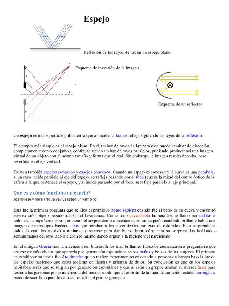 Fisica Espejos Lente Leyes