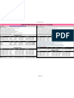 UCSF BearBuy Requisition Approver Training Schedule September - December 2011v3