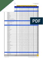 CHAM - Participation Statistics