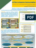 Measure and Plan to improve Communication - Poster EAHIL 2011, Istambul -  Emilia Clamote / Susana Henriques