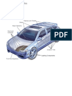 Automotive Modules Basics[1]