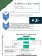 HR Startegy,Objective,Process