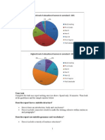 Your Task (Pie Chart)