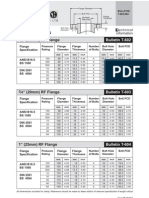 Flange Tables Ansi-din