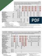 Wilts & Dorset Bus Company Timetable