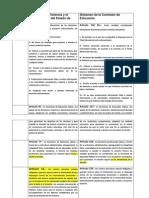 Resumen del dictamen de la Ley contra el acoso escolar del Estado de Jalisco