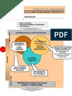 Plan de Desarrollo de la Zona de Tratamiento N° 12 - Santa Clara en Barrios Altos