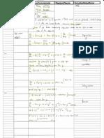 Maths 1B Formulae 1
