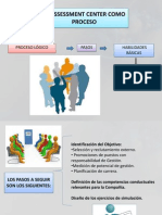 El Assessment Center Como Proceso