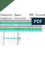 RNC Configuration-panama 20110401