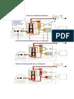 Sistema Antibloqueo de Frenos