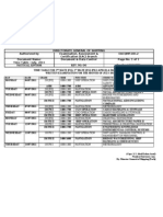 MMD Time Table