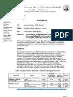 BiosolidsCompostDataMemo-SFPUC