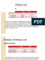 Analysis of Infosys Ltd (1)