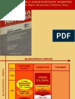 04 -Modelo Agroexportador