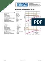 Especificaciones técnicas motores de alta frecuencia IBAG w hf 80 para fresadoras y grabadoras