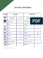 Lista de Comandos Español-Ingles