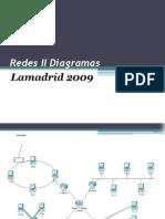 Diagram as Re Des 2
