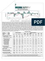 Existing Home Sales August 2011