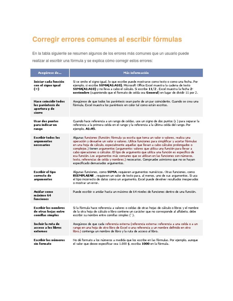 Corregir Errores Comunes Al Escribir Formula