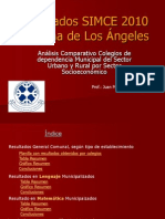 Análisis de Resultados SIMCE 2010. Los Ángeles