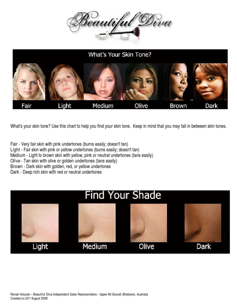 how to figure out what skin tone you are