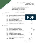 MBA Bharathiar Syllabus