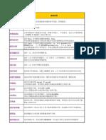 EXCEL统计函数一览表
