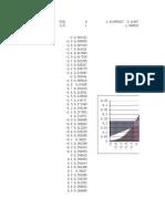 正态分布曲线
