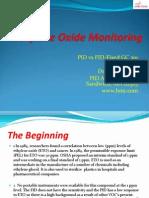 Ethylene Oxide Monitoring