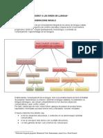 Proposta didàctica exposició oral formal