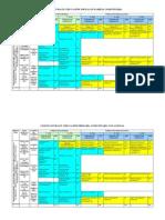 Mallas Dc Esp Esfm 26-04-11[1]