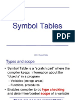 Symbol Tables