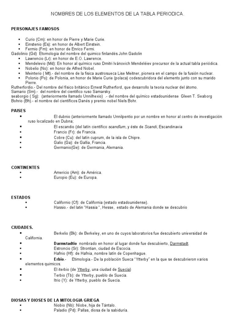 Tabla periodic a urtaz Image collections