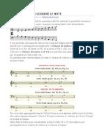 Teoria Musicale_ Base