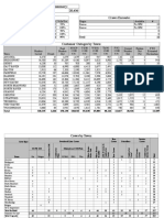 UI Summary 9-2 3PM