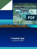 21954139 Power Transformers