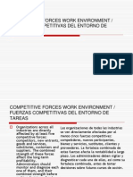 Competitive Forces Work Environment