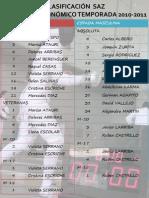 clasificacion temporada 2010-11
