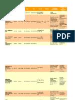 Uae Oil & Gas Directory