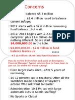 Budget Concerns (3)
