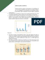 Desarrollo taller sobre análisis de gráficos estadísticos