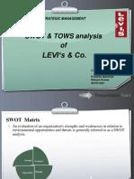 SM_LEVI's SWOT_TOWS
