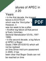 Main Failures of APEC in the Past 20