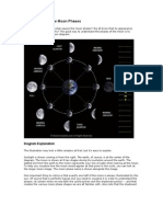 Understanding the Moon Phases
